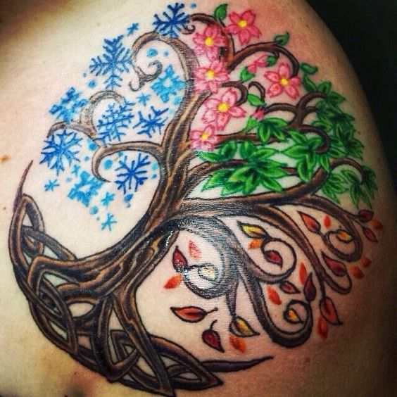 Time in tree of life tattoos